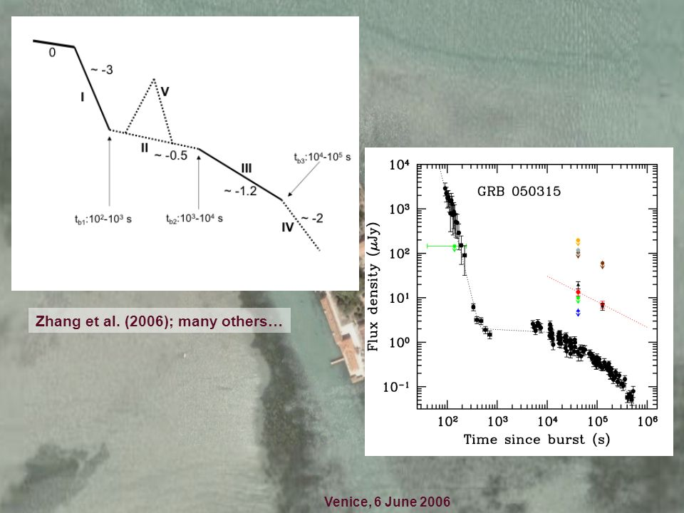Venice, 6 June 2006 Summing up, most of the Swift GRBs do not show achromatic breaks; in a few cases, however, achromatic breaks can be singled out; pre-Swift: E peak, good optical, poor X-ray coverage; Swift: no E peak, X-ray coverage optimal, good optical, complex light-curves Future: best use of the few good events.