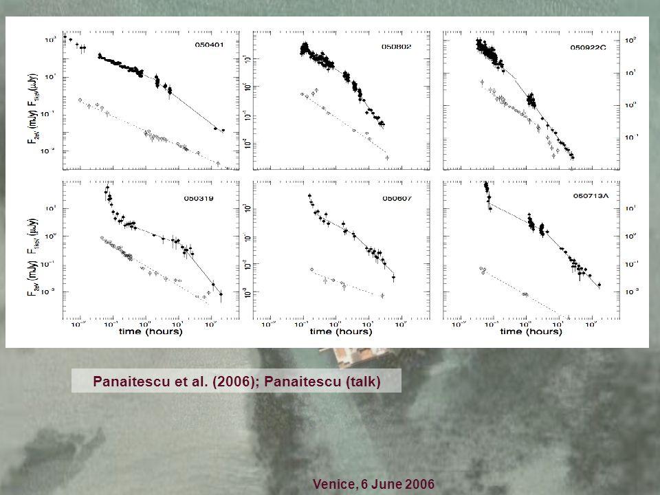 Venice, 6 June 2006 Blustin et al. (2006) Della Valle et al. (2006)