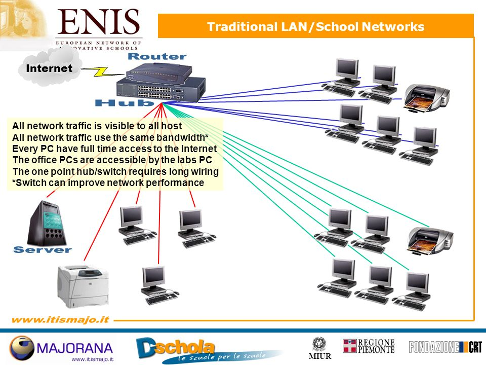 4 MIUR Ehnanced Sub-Network School Network Internet Every labs have a wired local network The multi switch configuration requires short wiring Every PC have full time access to the Internet The office PCs are accessible by the labs PC Optimal network performance using switch
