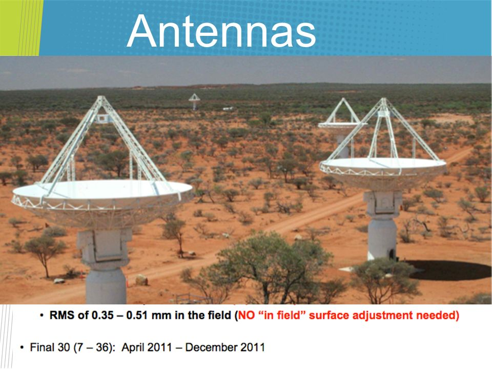 Antennas Antennas 2-6