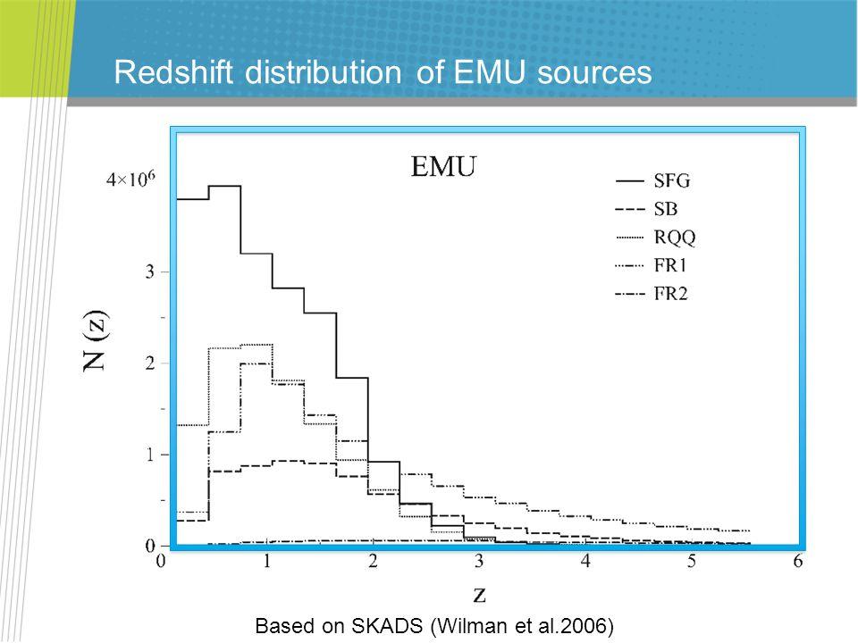 Redshift distribution of EMU sources Based on SKADS (Wilman et al.2006)