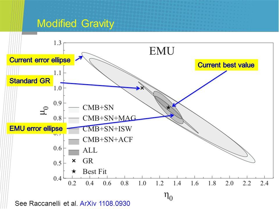 Modified Gravity See Raccanelli et al. ArXiv 1108.0930
