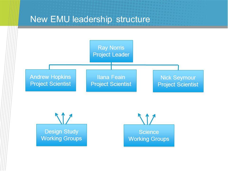 New EMU leadership structure Ray Norris Project Leader Ray Norris Project Leader Andrew Hopkins Project Scientist Andrew Hopkins Project Scientist Ila