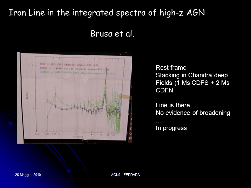 26 Maggio, 2010AGN9 - FERRARA Brusa et al. Iron Line in the integrated spectra of high-z AGN Rest frame Stacking in Chandra deep Fields (1 Ms CDFS + 2