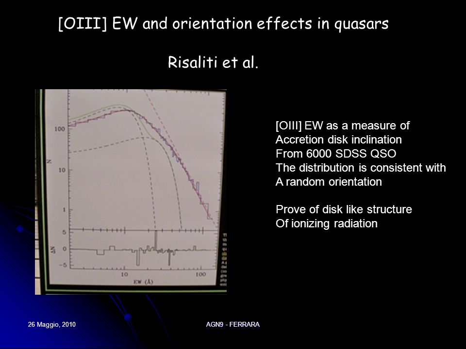 26 Maggio, 2010AGN9 - FERRARA Risaliti et al. [OIII] EW and orientation effects in quasars [OIII] EW as a measure of Accretion disk inclination From 6