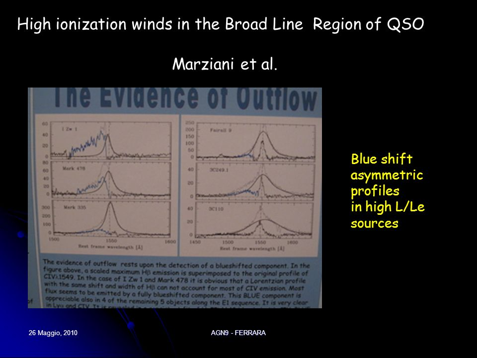 26 Maggio, 2010AGN9 - FERRARA Blue shift asymmetric profiles in high L/Le sources Marziani et al.