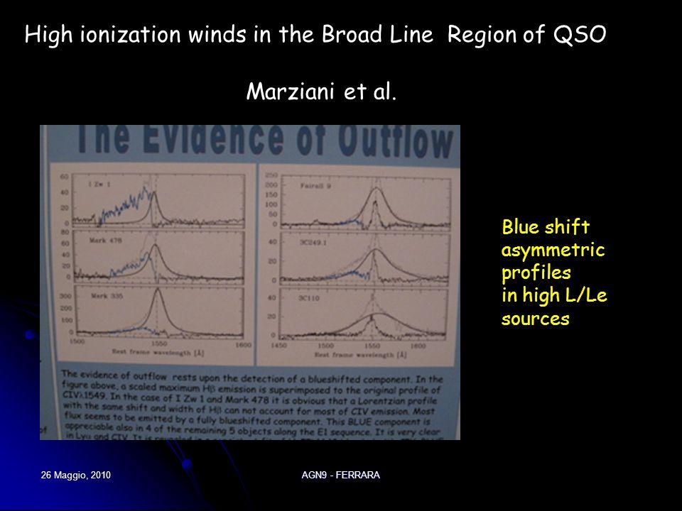 26 Maggio, 2010AGN9 - FERRARA Two set of lines shift of 2650 lm/s Montuori et al.