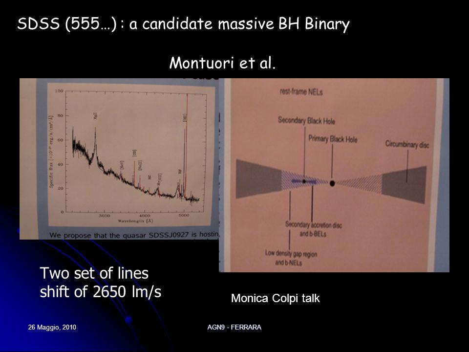 26 Maggio, 2010AGN9 - FERRARA 7 QSO physical pairs 50 - 500 kpc M dyn ~ 8 x 10 12 Mhost ~ 1.4 x 10 12 Farina et al.