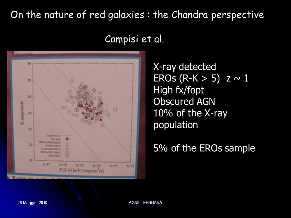 26 Maggio, 2010AGN9 - FERRARA X-ray detected EROs (R-K > 5) z ~ 1 High fx/fopt Obscured AGN 10% of the X-ray population 5% of the EROs sample Campisi et al.