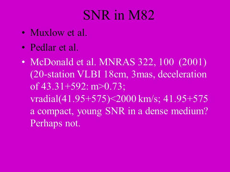 SNR in M82 Muxlow et al. Pedlar et al. McDonald et al.