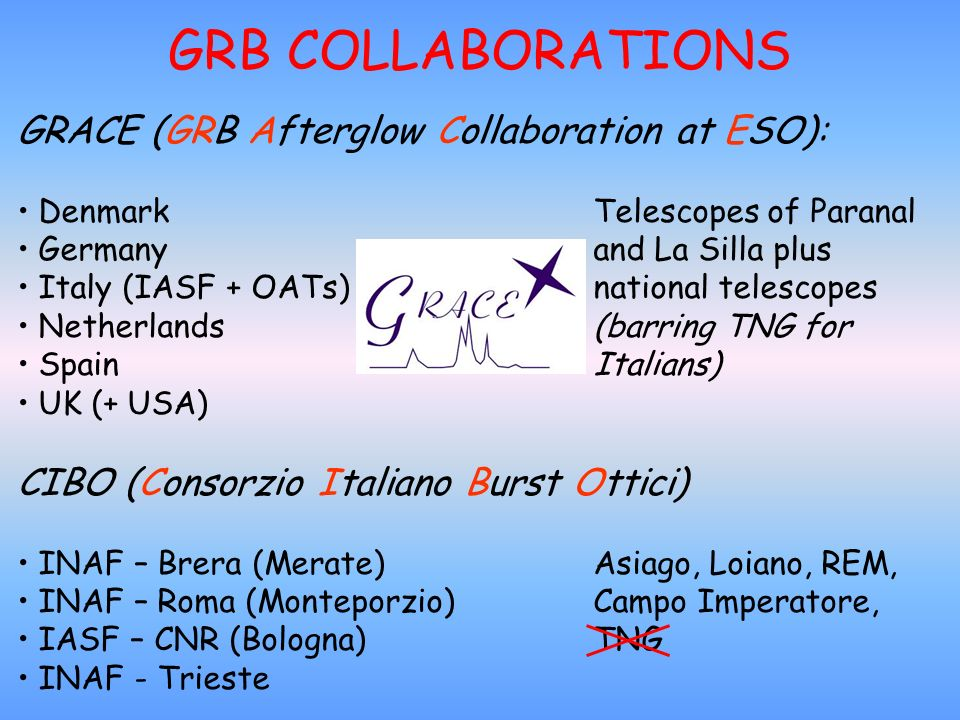 GRACE (GRB Afterglow Collaboration at ESO): DenmarkTelescopes of Paranal Germanyand La Silla plus Italy (IASF + OATs)national telescopes Netherlands(barring TNG for SpainItalians) UK (+ USA) CIBO (Consorzio Italiano Burst Ottici) INAF – Brera (Merate)Asiago, Loiano, REM, INAF – Roma (Monteporzio)Campo Imperatore, IASF – CNR (Bologna)TNG INAF - Trieste GRB COLLABORATIONS