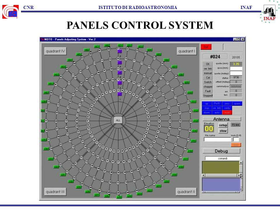 CNR ISTITUTO DI RADIOASTRONOMIA INAF PANELS CONTROL SYSTEM
