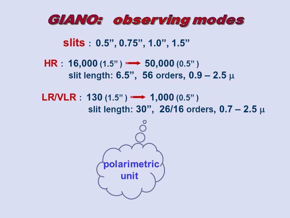 polarimetric unit HR : 16,000 (1.5 ) 50,000 (0.5 ) slit length: 6.5, 56 orders, 0.9 – 2.5 LR/VLR : 130 (1.5 ) 1,000 (0.5 ) slit length: 30, 26/16 orders, 0.7 – 2.5 slits : 0.5, 0.75, 1.0, 1.5