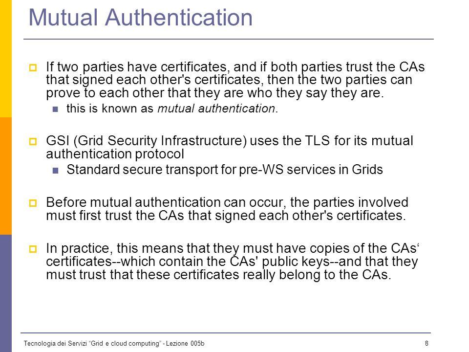 Tecnologia dei Servizi Grid e cloud computing - Lezione 005b 7 Mutual Authentication