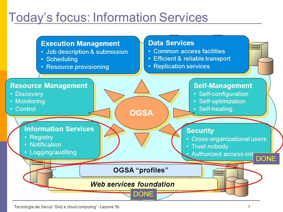 Tecnologia dei Servizi Grid e cloud computing - Lezione 9b 11 R-GMA: Design REGISTRY M Box Data Base Data Base Data Base SITE Client Collector of Information Info ??.