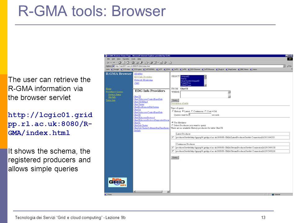 Tecnologia dei Servizi Grid e cloud computing - Lezione 9b 12 R-GMA Architecture Producer Consumer Registry Store Location Lookup Location Transfer Da