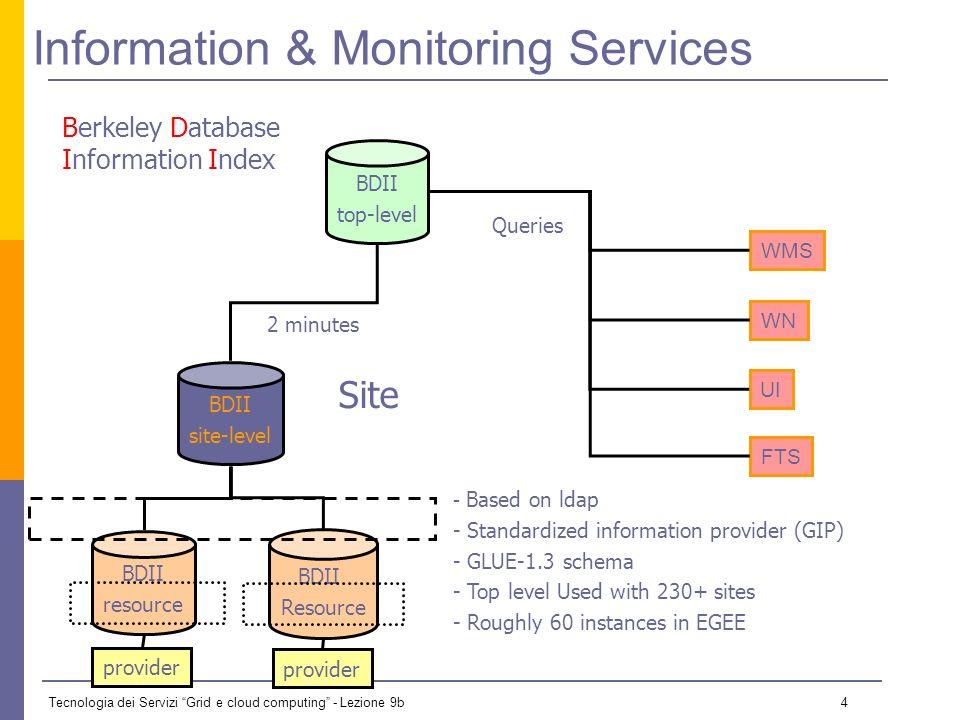 Tecnologia dei Servizi Grid e cloud computing - Lezione 9b 14 References gLite doc http://glite.web.cern.ch/glite/documentation/default.asp gLite userGuide https://edms.cern.ch/file/722398//gLite-3-UserGuide.pdf, Section 5.