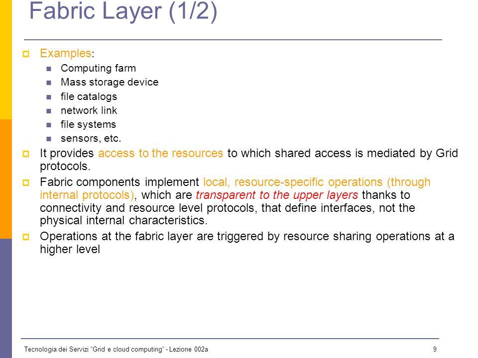 Tecnologia dei Servizi Grid e cloud computing - Lezione 002a 9 Fabric Layer (1/2) Examples : Computing farm Mass storage device file catalogs network link file systems sensors, etc.