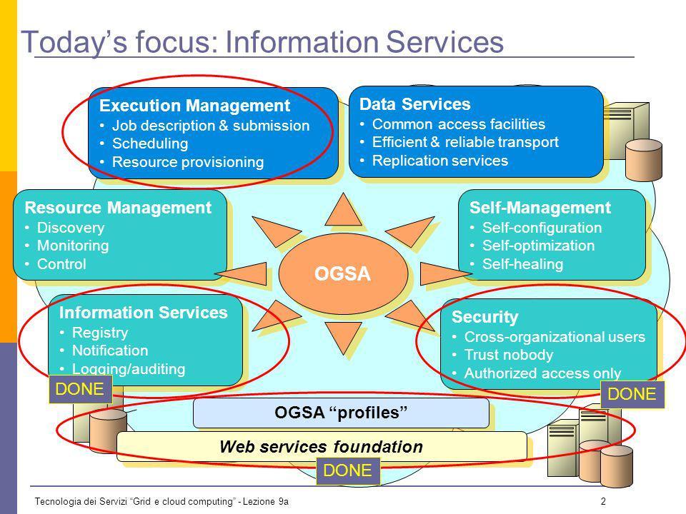Tecnologia dei Servizi Grid e cloud computing - Lezione 9a 22 wms