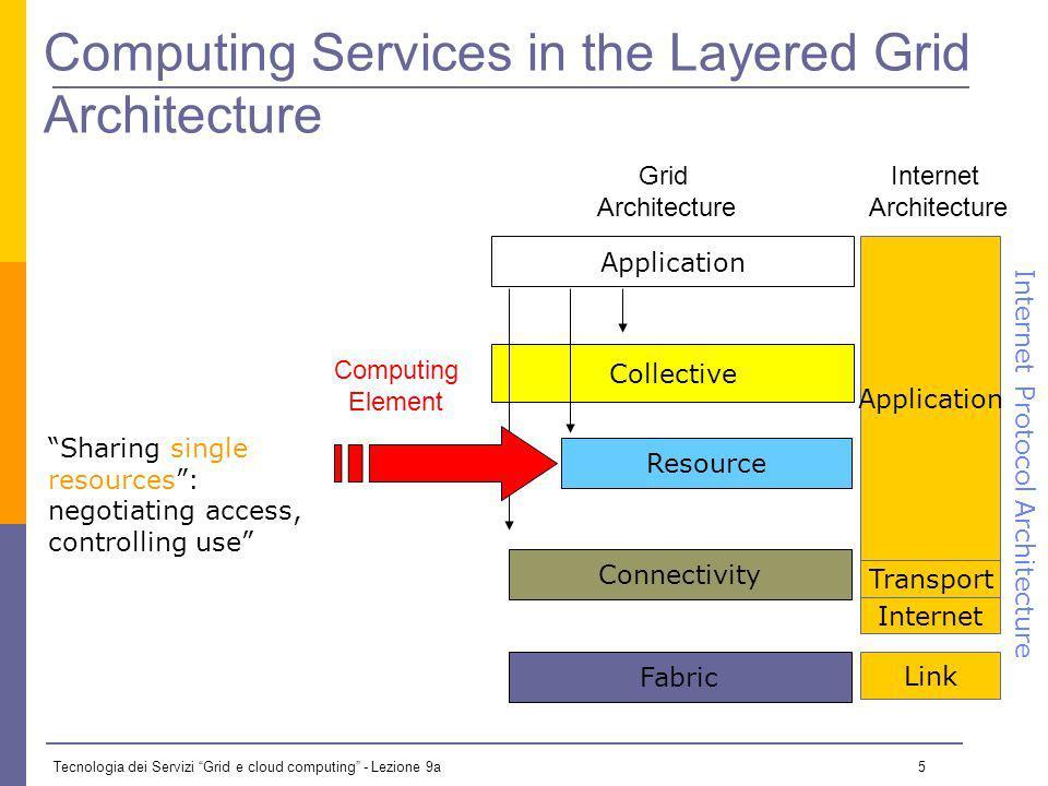 Tecnologia dei Servizi Grid e cloud computing - Lezione 9a 35 Examples JDL File (1) Executable= gridTest; StdError = stderr.log; StdOutput = stdout.log; InputSandbox = {home/veronesi/test/gridTest}; OutputSandbox = {stderr.log, stdout.log}; InputData = LF:testbed0-00019; ReplicaCatalog = ldap://sunlab2g.cnaf.infn.it:2010/ \ lc=test, rc=WP2 INFN Test, dc=infn, dc=it; DataAccessProtocol = gridftp; Requirements = other.Architecture==INTEL && \ other.OpSys==LINUX && other.FreeCpus >=4; Rank = other.MaxCpuTime;