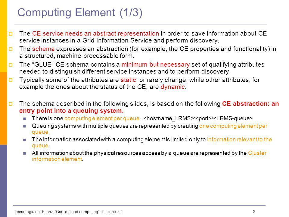 Tecnologia dei Servizi Grid e cloud computing - Lezione 9a 88 UI Network Daemon Job Contr.