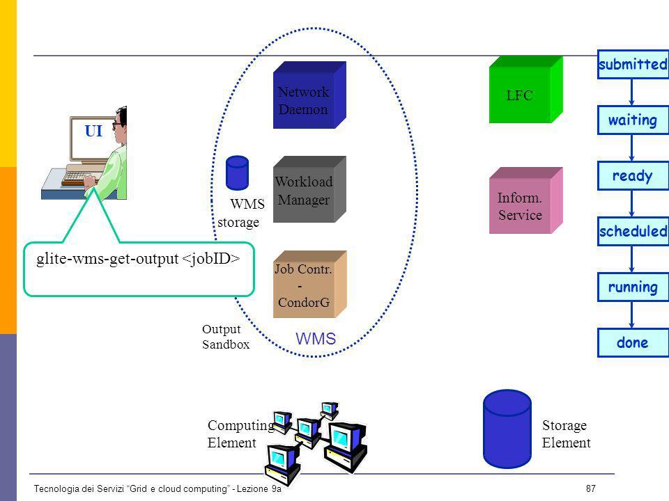 Tecnologia dei Servizi Grid e cloud computing - Lezione 9a 86 UI Network Daemon Job Contr.