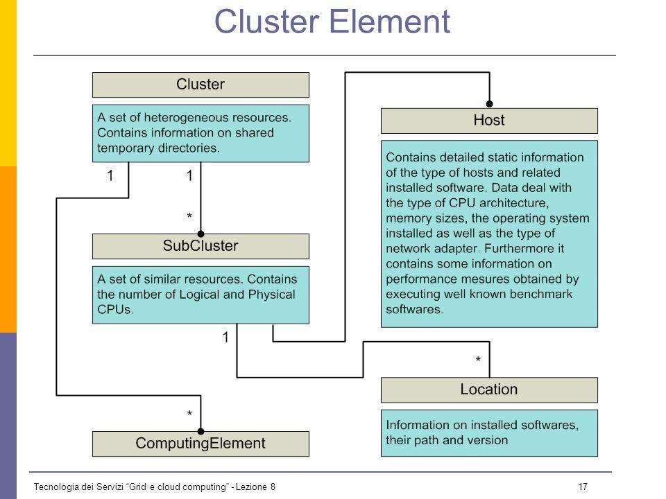Tecnologia dei Servizi Grid e cloud computing - Lezione 8 16 GLUE: service GlueServiceUniqueID: infn-rb-01.ct.trigrid.it:7772 GlueServiceName: INFN-CATANIA-rb GlueServiceType: ResourceBroker GlueServiceVersion: 1.2.0 GlueServiceEndpoint: infn-rb-01.ct.trigrid.it:7772 GlueServiceURI: unset GlueServiceAccessPointURL: not_used GlueServiceStatus: OK GlueServiceStatusInfo: No Problems GlueServiceWSDL: unset GlueServiceSemantics: unset GlueServiceStartTime: 1970-01-01T00:00:00Z GlueServiceOwner: trigrid GlueServiceOwner: cometa GlueServiceOwner: inaf GlueServiceOwner: alice GlueServiceAccessControlRule: trigrid GlueServiceAccessControlRule: cometa GlueServiceAccessControlRule: inaf GlueServiceAccessControlRule: alice GlueForeignKey: GlueSiteUniqueID=INFN-CATANIA