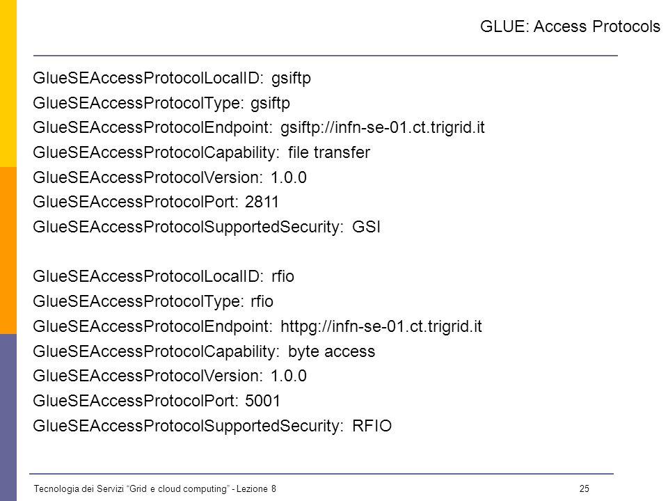 Tecnologia dei Servizi Grid e cloud computing - Lezione 8 24 GLUE: Storage Area GlueSARoot: cometa:/dpm/ct.trigrid.it/home/cometa GlueSAPath: /dpm/ct.trigrid.it/home/cometa GlueSAType: permanent GlueSALocalID: cometa GlueSAPolicyMaxFileSize: 10000 GlueSAPolicyMinFileSize: 1 GlueSAPolicyMaxData: 100 GlueSAPolicyMaxNumFiles: 10 GlueSAPolicyMaxPinDuration: 10 GlueSAPolicyQuota: 0 GlueSAPolicyFileLifeTime: permanent GlueSAStateAvailableSpace: 16350000000 GlueSAStateUsedSpace: 0 GlueSAAccessControlBaseRule: cometa
