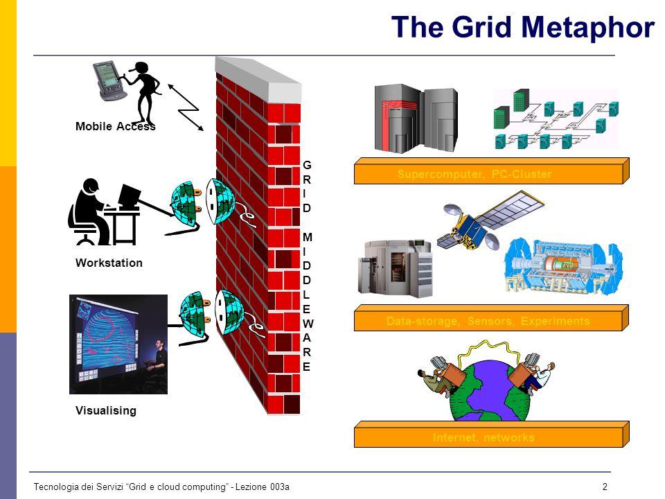 Tecnologia dei Servizi Grid e cloud computing - Lezione 003a 1 Outline The Grid (riassunto delle puntate precedenti) Service Oriented Architecture (SOA) Richiami di HTTP Richiami di XML XML Namespaces, XML Schema