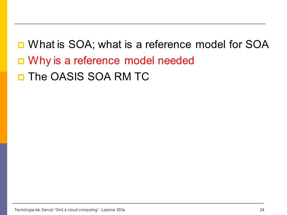 Tecnologia dei Servizi Grid e cloud computing - Lezione 003a 23 SOA Axioms 9.