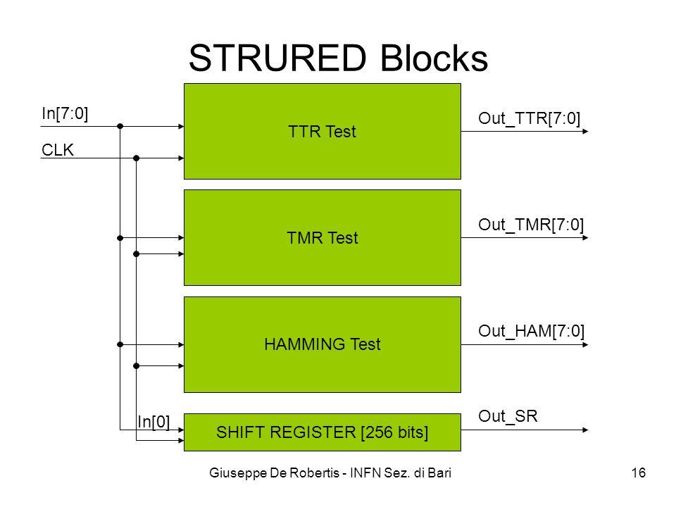 Giuseppe De Robertis - INFN Sez. di Bari 16 STRURED Blocks TTR Test HAMMING Test TMR Test In[7:0] CLK Out_TTR[7:0] Out_TMR[7:0] Out_HAM[7:0] SHIFT REG
