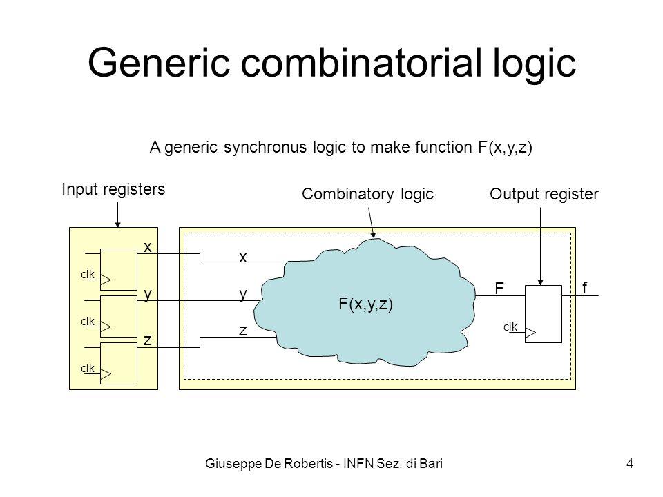 4 Generic combinatorial logic x y z x F(x,y,z) F f clk y z A generic synchronus logic to make function F(x,y,z) Input registers Combinatory logicOutpu