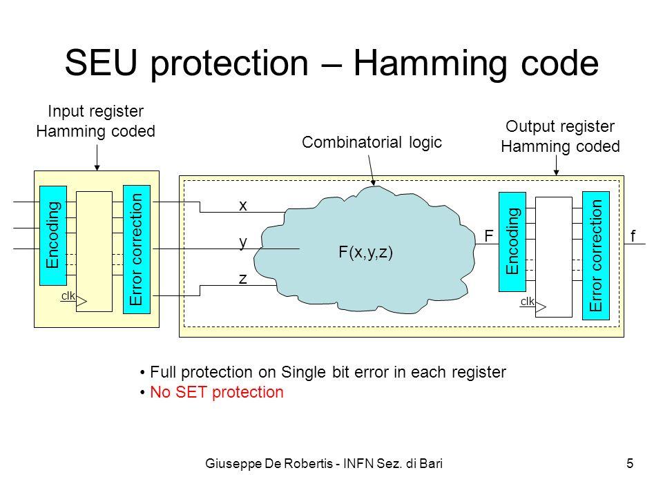 Giuseppe De Robertis - INFN Sez. di Bari 5 SEU protection – Hamming code x y z F(x,y,z) Ff clk Input register Hamming coded Combinatorial logic Output