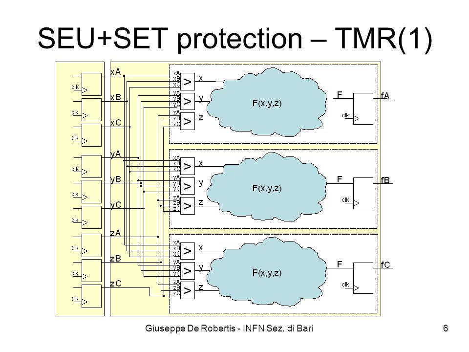 Giuseppe De Robertis - INFN Sez. di Bari 6 SEU+SET protection – TMR(1)