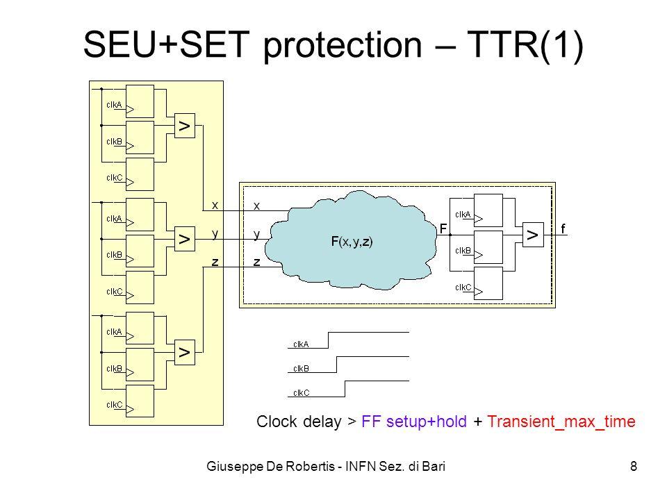 Giuseppe De Robertis - INFN Sez. di Bari 8 SEU+SET protection – TTR(1) Clock delay > FF setup+hold + Transient_max_time