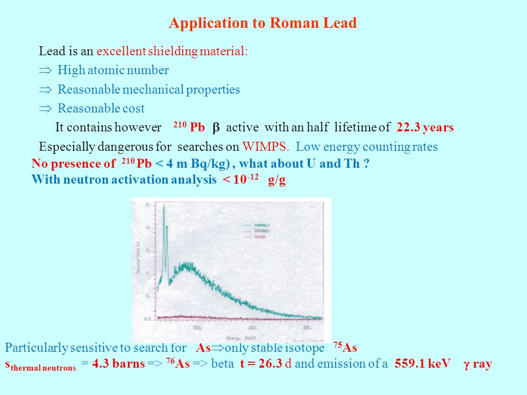 Application to Roman Lead Lead is an excellent shielding material: High atomic number Reasonable mechanical properties Reasonable cost It contains however 210 Pb active with an half lifetime of 22.3 years Especially dangerous for searches on WIMPS.