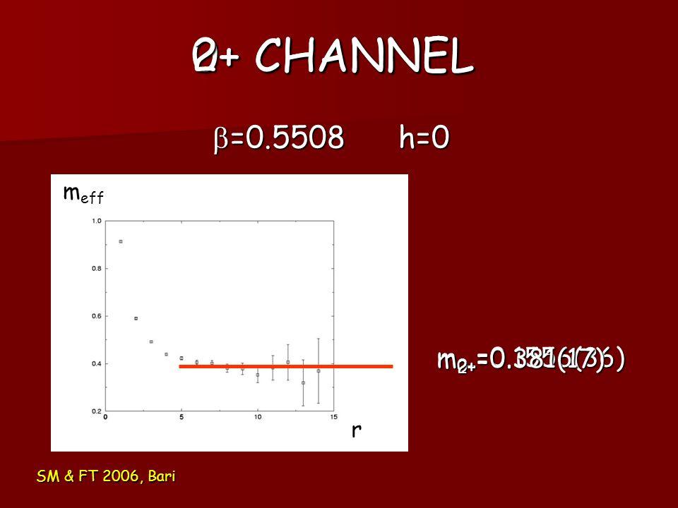 SM & FT 2006, Bari 0+ CHANNEL =0.5508 h=0 =0.5508 h=0 2+ CHANNEL m 0+ =0.1556(36) m 2+ =0.381(17) r m eff