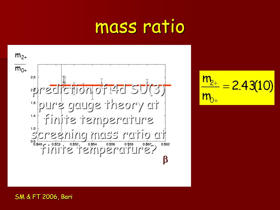 mass ratio SM & FT 2006, Bari prediction of 4d SU(3) pure gauge theory at finite temperature screening mass ratio at finite temperature? m 2+ m 0+