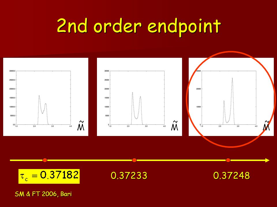 2nd order endpoint SM & FT 2006, Bari 0.372330.37248