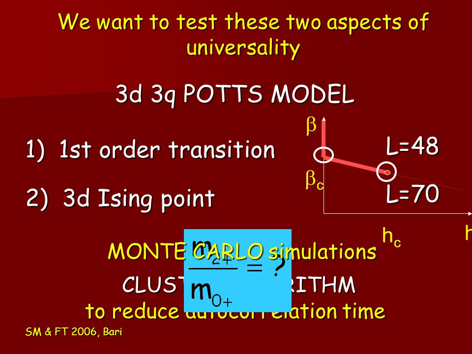 SM & FT 2006, Bari CLUSTER ALGORITHM to reduce autocorrelation time We want to test these two aspects of universality 3d 3q POTTS MODEL 1) 1st order t