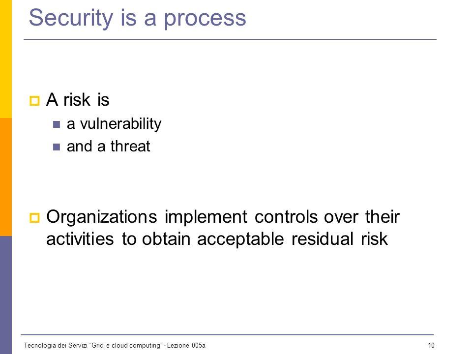 Tecnologia dei Servizi Grid e cloud computing - Lezione 005a 9 Introduction to Security