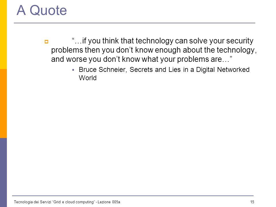 Tecnologia dei Servizi Grid e cloud computing - Lezione 005a 14 Secure Technology vs. Secure System Secure technology secure system System using 2048+