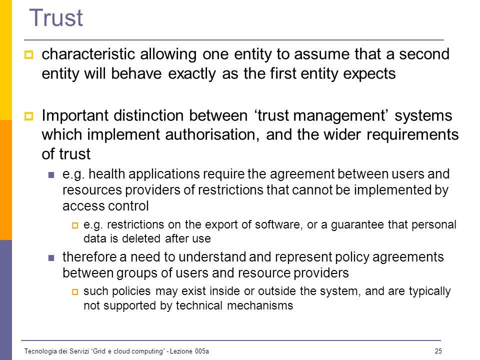 Tecnologia dei Servizi Grid e cloud computing - Lezione 005a 24 Fundamentals - Privacy particularly significant for projects processing personal infor