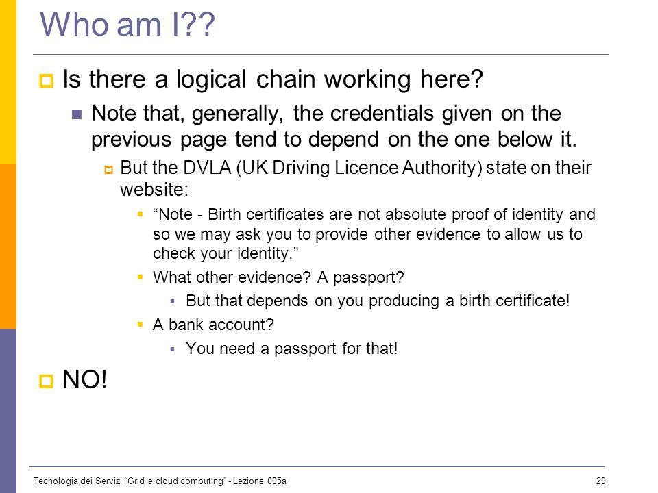 Tecnologia dei Servizi Grid e cloud computing - Lezione 005a 28 Who am I?? I am John Watt (allegedly) To prove it I have A Driving Licence I got by pa