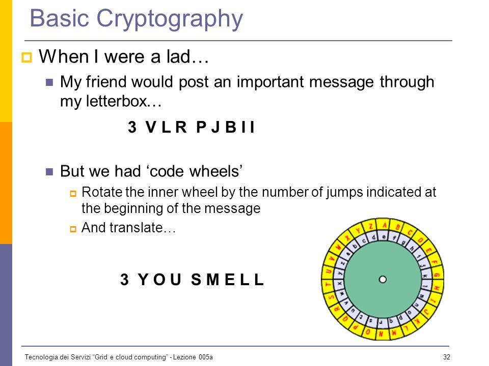 Tecnologia dei Servizi Grid e cloud computing - Lezione 005a 31 Cryptography Mathematical algorithm that provides important building blocks for the im
