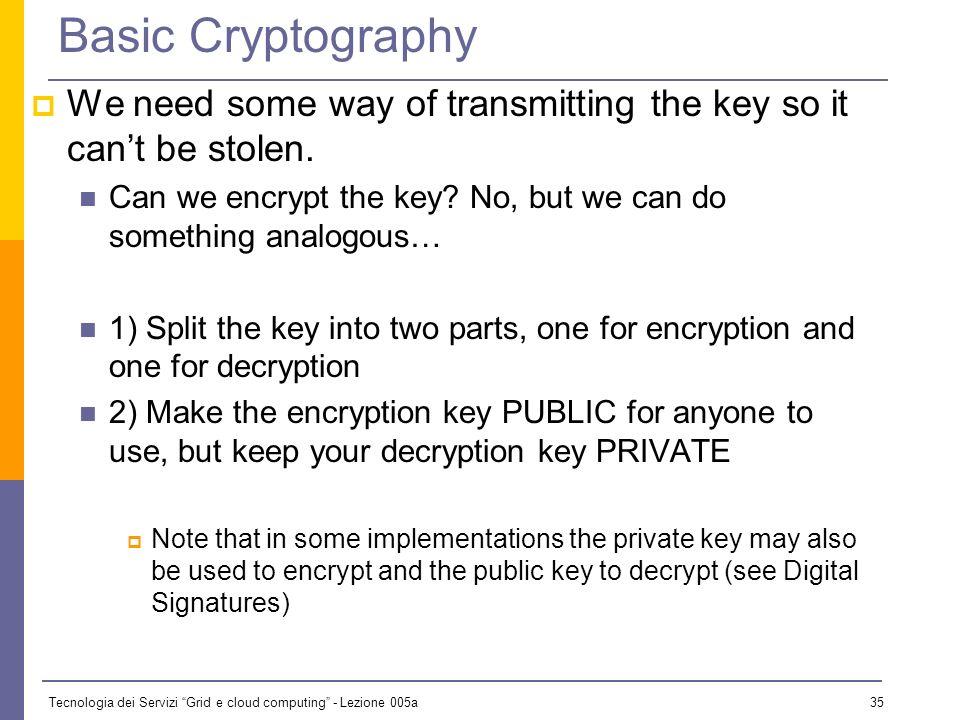 Tecnologia dei Servizi Grid e cloud computing - Lezione 005a 34 Symmetric Algoritms The same key is used for encryption and decryption Advantages: Fas