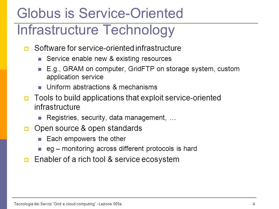 Tecnologia dei Servizi Grid e cloud computing - Lezione 005a 3 SOA Reference Model WSA GLOBUS Arch OASIS SOA RM GLOBUS gLite Arch extensions gLite Fro