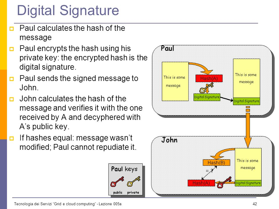 Tecnologia dei Servizi Grid e cloud computing - Lezione 005a 41 Ex $cat prova1 testo di prova $ md5sum prova1 909adc30dcc15239ac640b52d33a12b2 prova1