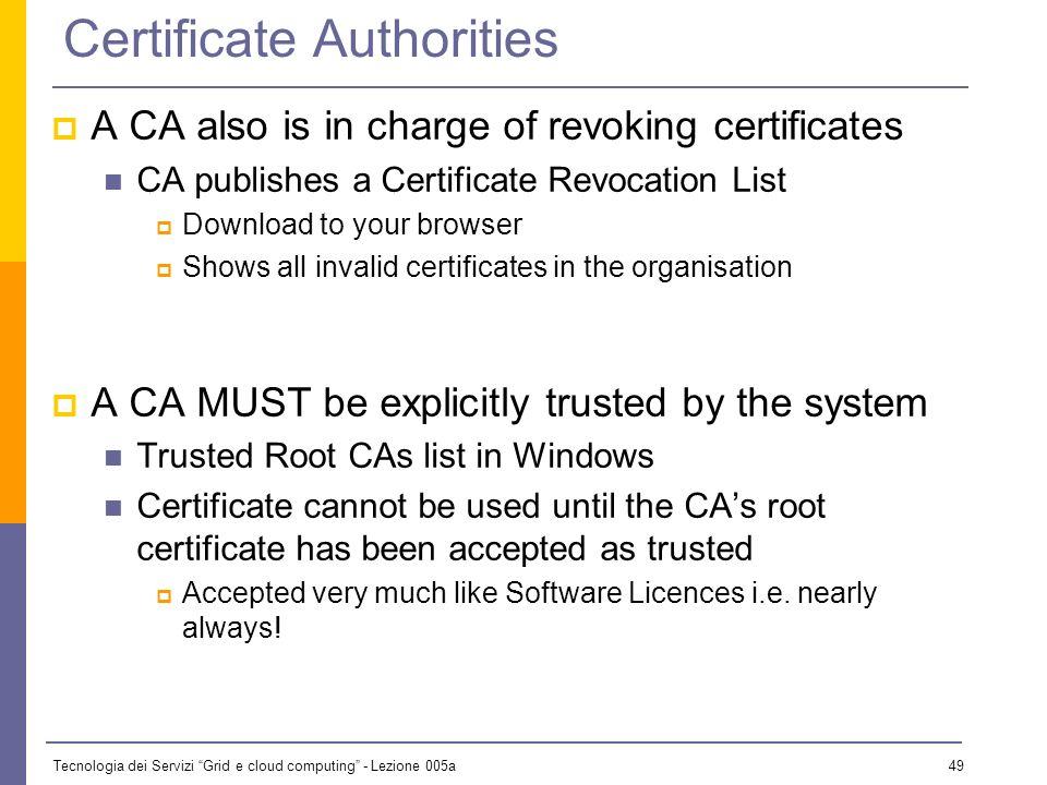 Tecnologia dei Servizi Grid e cloud computing - Lezione 005a 48 Certificate Authorities A CA may delegate Regional Operators to confirm peoples identi