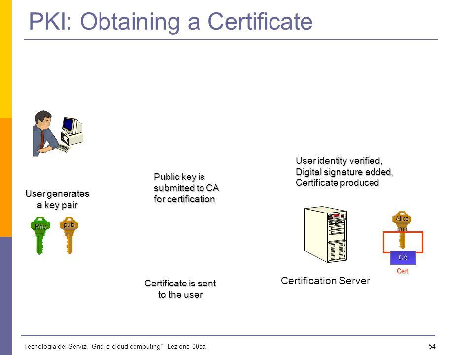 Tecnologia dei Servizi Grid e cloud computing - Lezione 005a 53 PKI basics PKI provides, among other services, an authentication protocol relying on a
